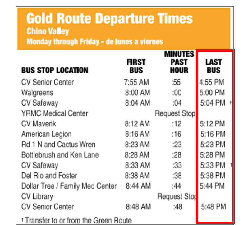 New Gold Schedule